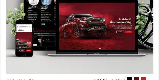 เว็บไซต์ขายรถยนต์รถมอเตอร์ไซต์